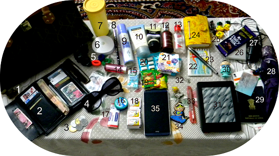 In My Bag- Inside a Woman's Bag